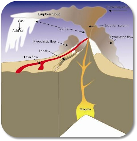 Define Water Cycle Groundwater Juven