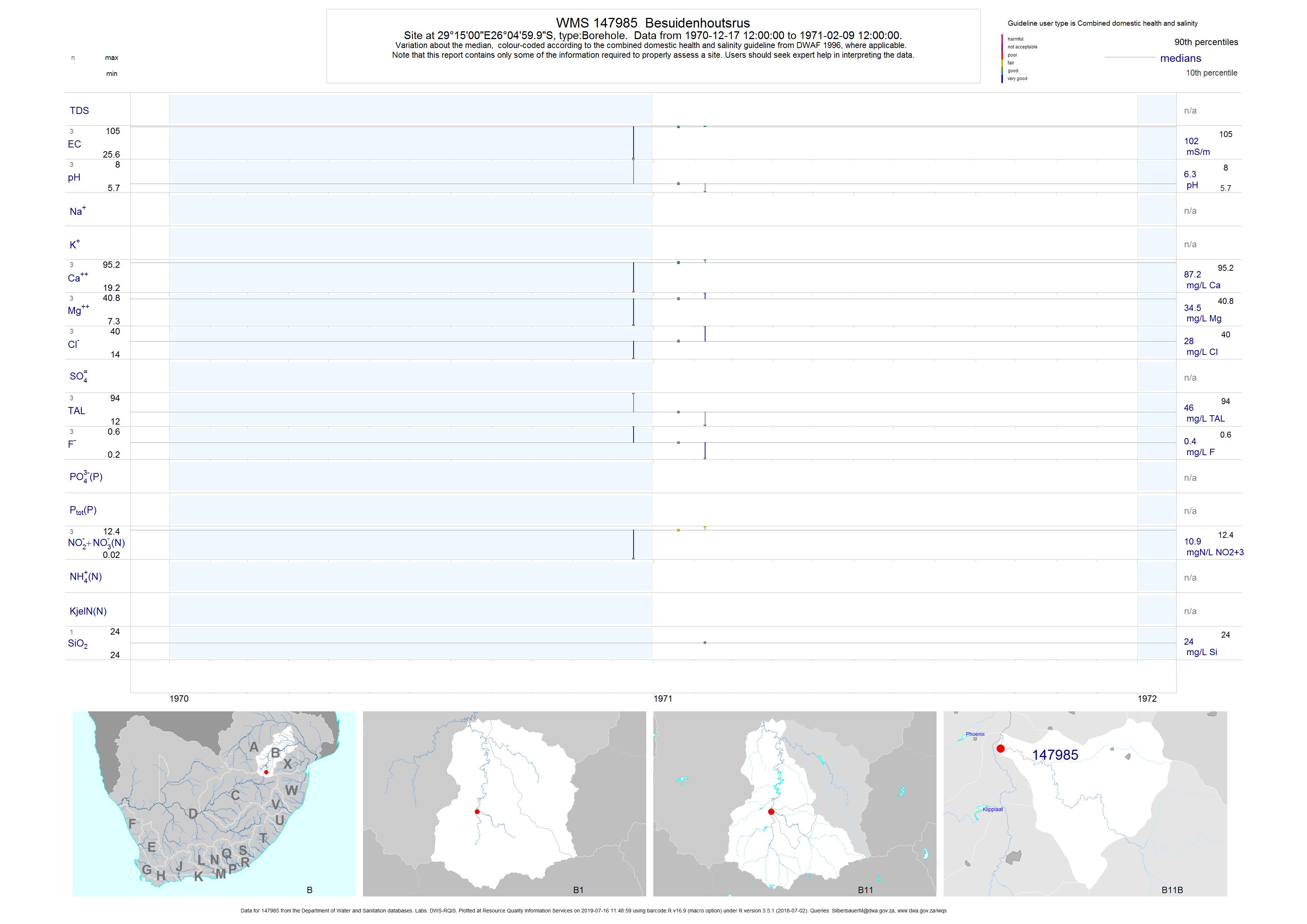 B region 2019-05-23 08:31:01 boreholes , RQIS WMS water